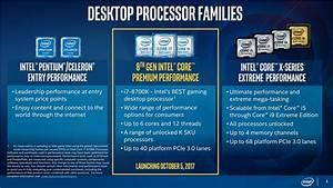 Intel announces 8th generation Coffee Lake desktop chips ...