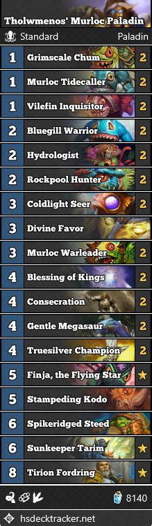 Paladin Murloc Deck Kft by Murloc Paladin Vicious Syndicate Vs