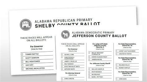 sample ballots birminghamwatch