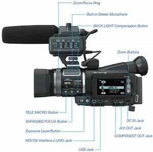 Camcorders  Sony Professional Hvr