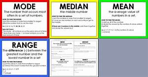 S293 Mean, Median, Mode - Lessons - Tes Teach
