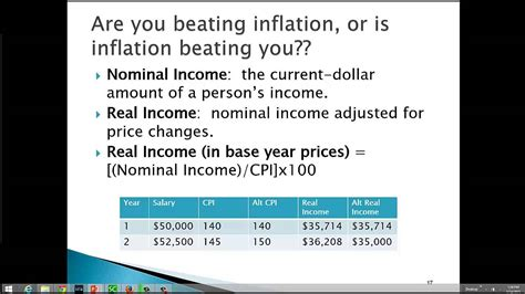 calculating real income youtube
