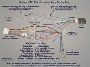 pioneer car stereo wiring harness diagram mechanic s