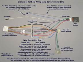 Dual Car Audio Wiring Harness Diagram Xd5125