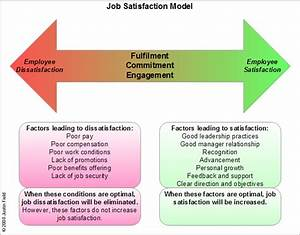 Principles Of Management  Pom 2008 Final Test Paper