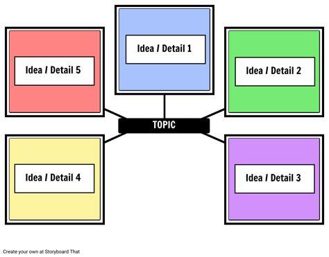 spider map graphic organizer web graphic organizers