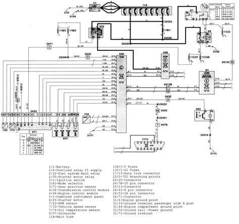 volvo   wiring diagrams transmission controls