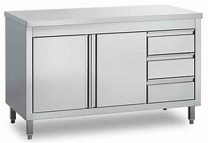 Meuble Cuisine Plan De Travail : meuble bas de rangement cuisine meuble de cuisine ~ Dailycaller-alerts.com Idées de Décoration