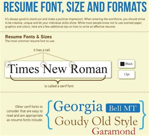 Resume Font by Normal Resume Font Size Resume Templates Resume Fonts