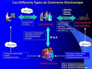 Récépissé De Déclaration D Achat En Ligne : le commerce lectronique en tunisie ppt video online t l charger ~ Medecine-chirurgie-esthetiques.com Avis de Voitures