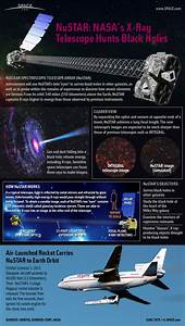 Black Hole 2012 NASA - Pics about space