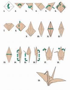 Faire Des Origami : origami pioupiouland ~ Nature-et-papiers.com Idées de Décoration