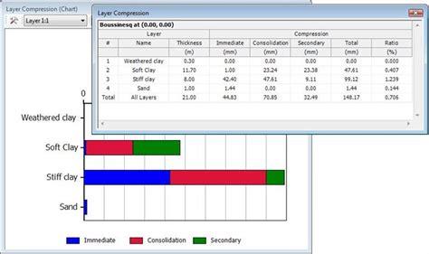 unisettle  geotechnical design software settlement