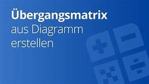Mathematik  Erstellen Einer  U00dcbergangsmatrix  Mit Hilfe