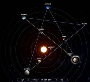 Planet Outer Planets Align - Pics about space