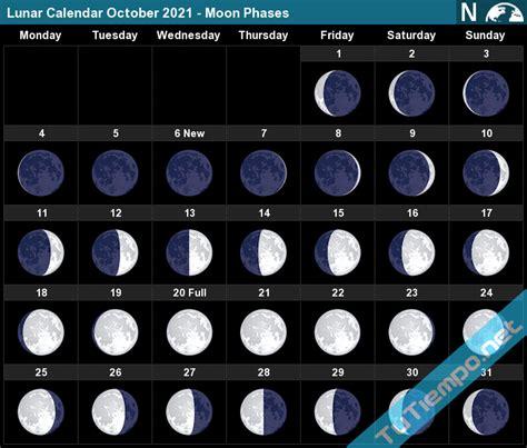 lunar calendar october  moon phases
