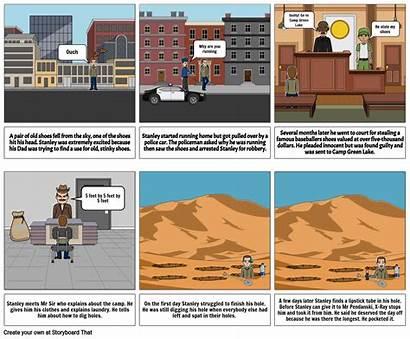 Holes Novel Graphic Storyboard Slide