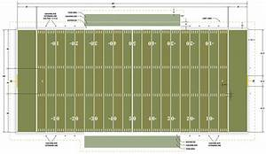 American Football Field Layout and Dimensions ...