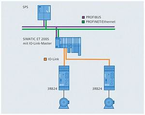 Delivery Release  Sirius 3rb24 Solid-state Overload Relay For Io-link - Id  46392845