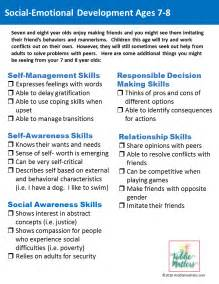 Social Emotional Development Checklist