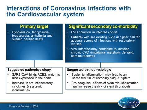 coronavirus infections   cardiovascular system