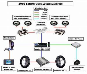 Saturn Vue Stereo Wiring Diagram