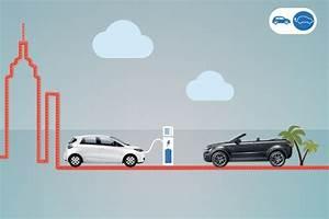 Ald Voiture : ald automotive leasing location longue dur e gestion automobile ~ Gottalentnigeria.com Avis de Voitures