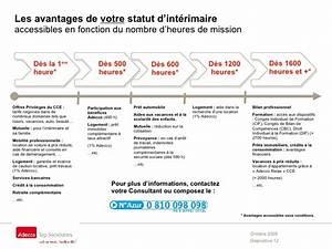 Credit Pour Interimaire : livret d 39 accueil candidats ~ Medecine-chirurgie-esthetiques.com Avis de Voitures