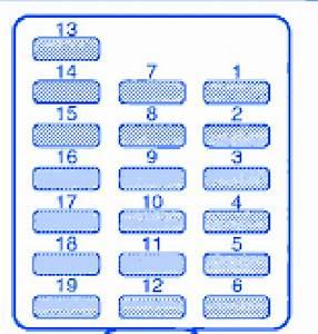 Subaru Wrx Gc8 2008 Fuse Box  Block Circuit Breaker Diagram  U00bb Carfusebox