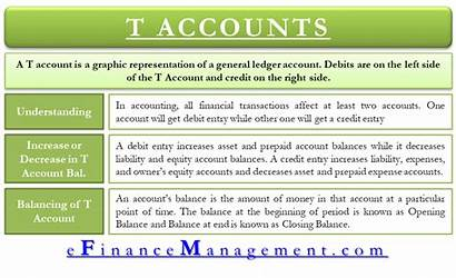 Accounts Account Example Accounting Examples Liability Expense