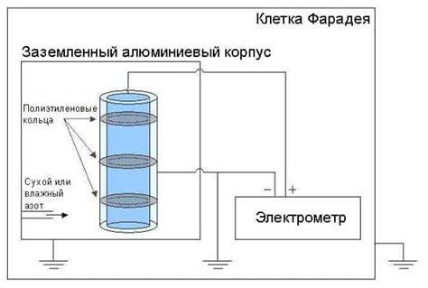 Классификация источников альтернативной энергии . Обучонок