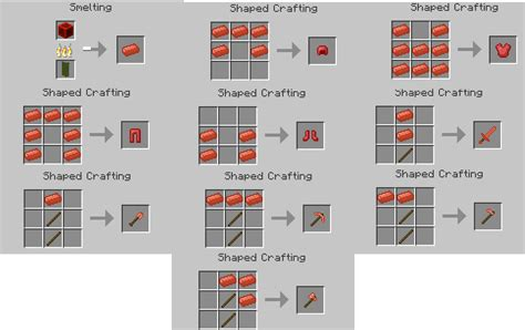 overview redstone armor tools mods projects