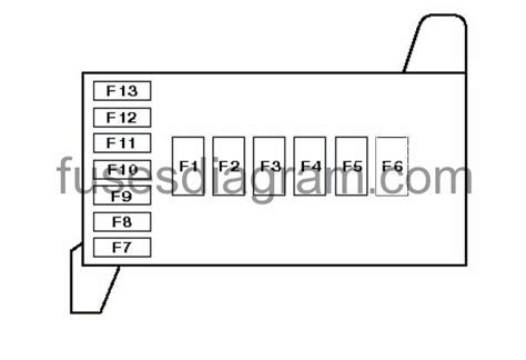 Land Rover Freelander 2 Fuse Box Diagram by Fuse Box Land Rover Freelander