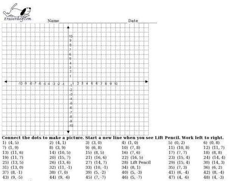 Coordinate Graphing Worksheets Homeschooldressagecom