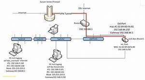 Microphone To Usb Wiring Diagram