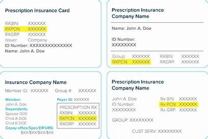 Insurance Prescription Card Cards Drug Examples Doctor