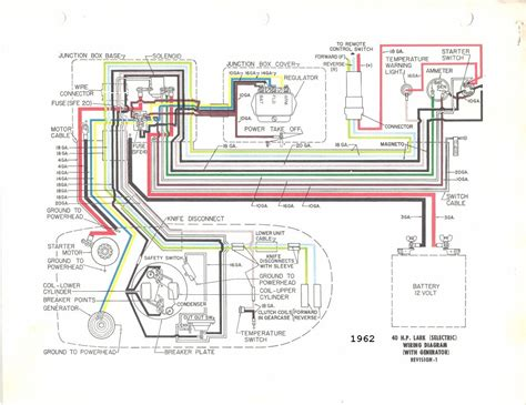 40 Hp Evinrude Wiring Diagram by Evinrude Lark External Wiring Diagram Free