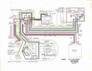 E Tec L91 Wiring Diagram : fiberglassics 39 63 40hp big twin wiring help needed ~ A.2002-acura-tl-radio.info Haus und Dekorationen