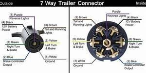 5 Way Trailer Plug Connector Wiring Diagram