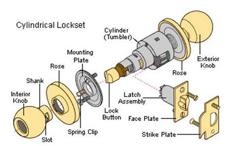 doorknobs buying guide hometips