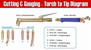 Oxy Lpg Cutting Tip T44  12 12