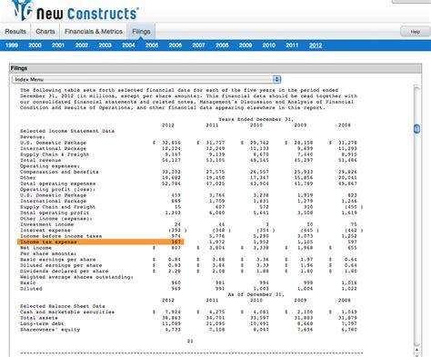 Non-Operating Tax Adjustment - NOPAT Adjustment - New ...