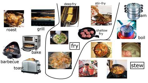 cooking methods 187 bng hotel management kolkata