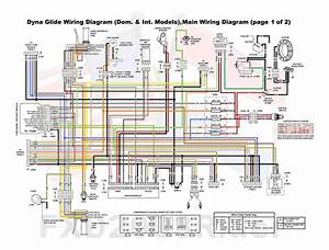 Harley Davidson Sportster 883 Engine Diagram