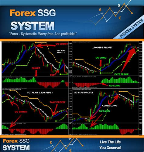 Mt4 Indicators by Forex Indicator Forex Trading System Mt4 Trend Strategy