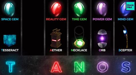 The 1 Unexpected Place Marvel's Final Infinity Stone May