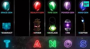 The 1 Unexpected Place Marvel's Final Infinity Stone May ...