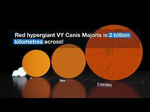 Largest Stars in the Milky Way - YouTube
