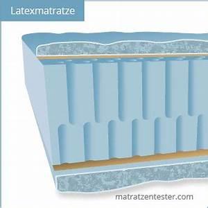 Welche Matratze Für Bauchschläfer : welche matratze passt zu mir informiert ~ Eleganceandgraceweddings.com Haus und Dekorationen