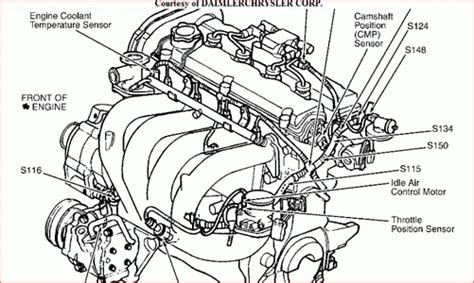 Camshaft Sensor Diagram Questions Answers With Pictures